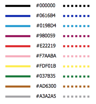 hexadecimal colour codes of 10 lines , black is #000000, dark blue is #0616b4, light blue is #0198D4, purple is #980059, red is #e22219, pink is #f7aaba, yellow is #fdf01b, green is #037b35, brown is #ad6300 and grey is #a3a2a5