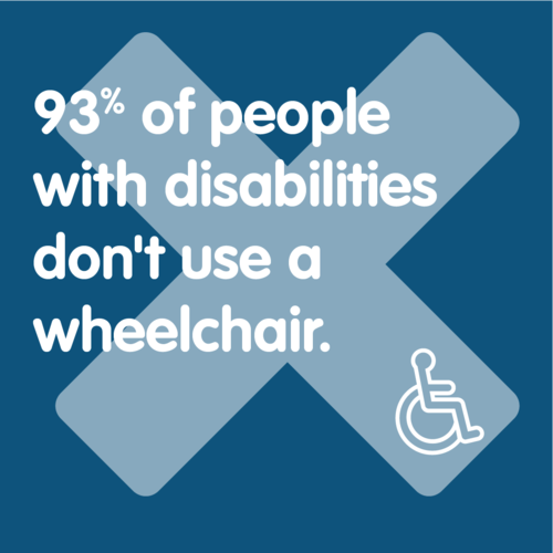a cross and the wheelchair symbol visual with the message: 93% of people with disabilities don't use a wheelchair