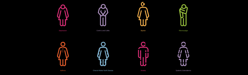 various symbols illustrating different disabilities like bipolar, Crohn's, fibromyalgia
