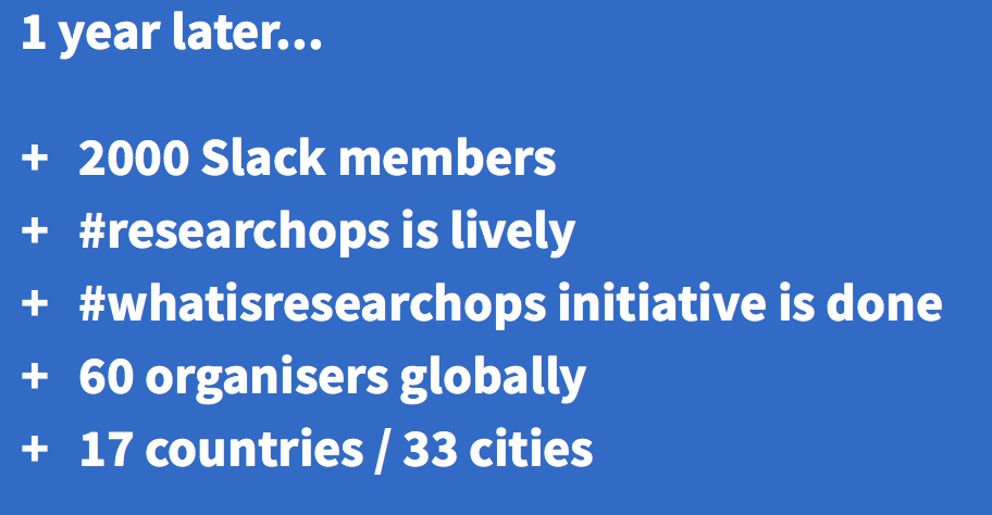 1 year later, 2000 slack memebers, #researchOps is lively #what IsResearchOps initiative is done + 60 organisers globally + 17 countries / 33 cities