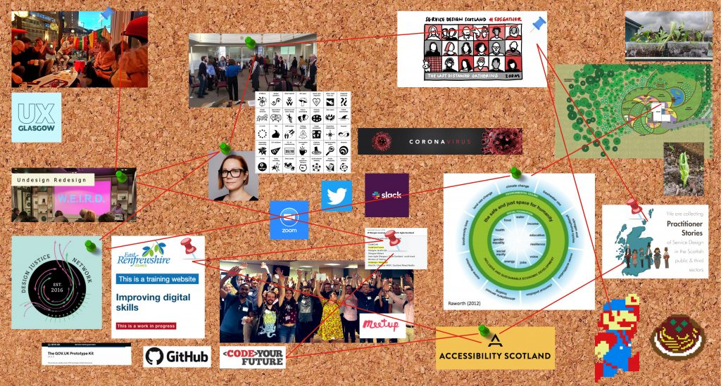 cork board with images of various meetups, associations, logos of twitter, Zoom, Slack, a coronavius photo, plants, and other illustrations of my activities links by red lines going to pins on the photo