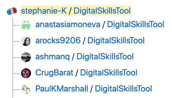 screenshot of the tree of the main repository on Github, where you can see each coder profile and their github names:  anastasiamoneva, arocks9206, ashmanq, CrugBarat, and PaulKMarshall