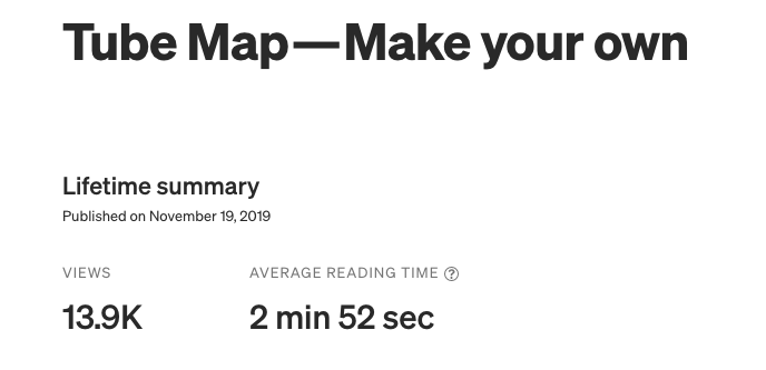 screenshot of the Medium stats, showing the title: Tube Map - Make your own, the publishing date: November 19, 2019, the number of views 13.9K and the average reading time: 2 min 52 sec